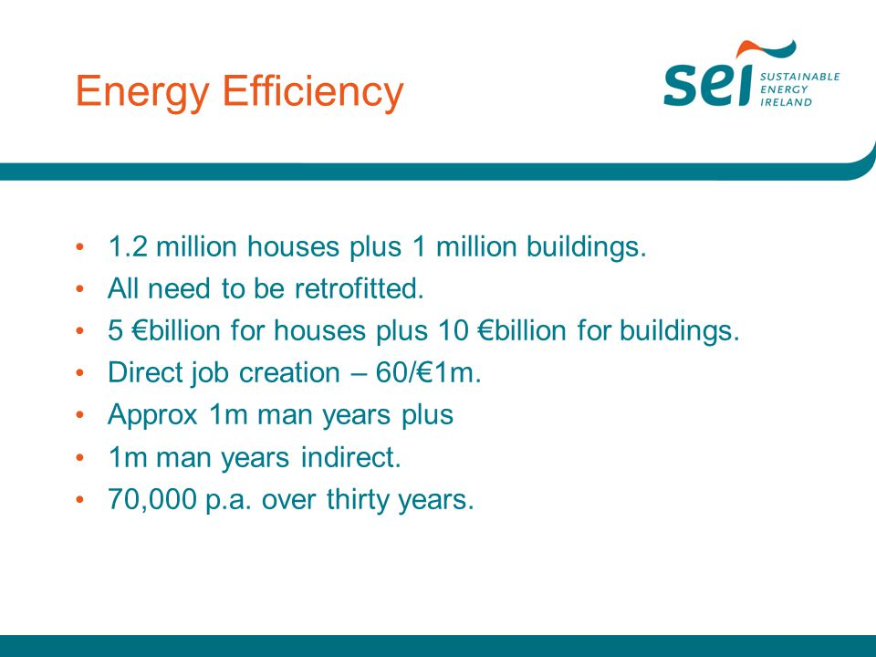 Energy Efficiency 1.2 million houses plus 1 million buildings.