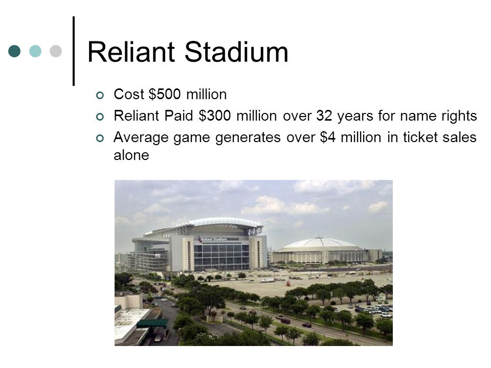 Reliant Stadium Cost $500 million Reliant Paid $300 million over 32 years for name rights Average game generates over $4 million in ticket sales alone