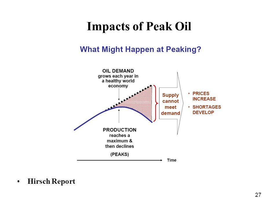 27 Impacts of Peak Oil Hirsch Report