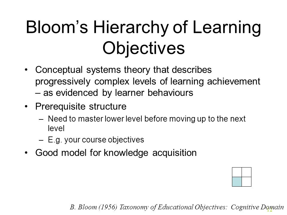 12 Bloom's Hierarchy of Learning Objectives Conceptual systems theory that describes progressively complex levels of learning achievement – as evidenc