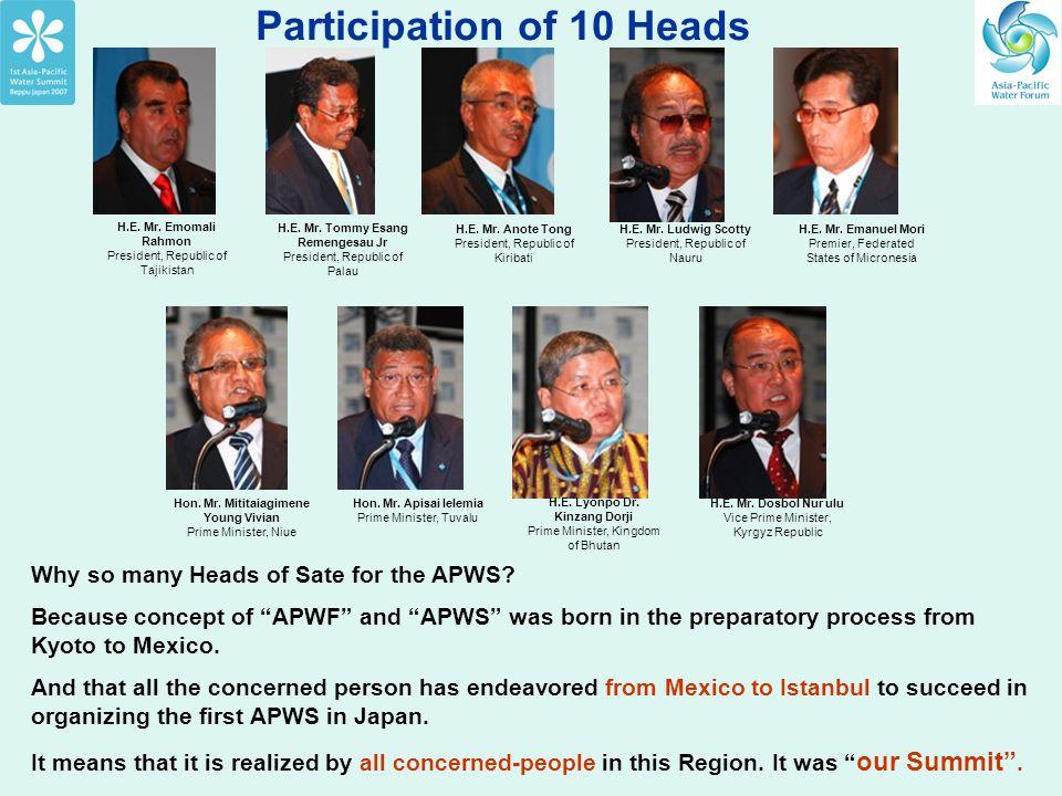 H.E. Mr. Emomali Rahmon President, Republic of Tajikistan H.E.