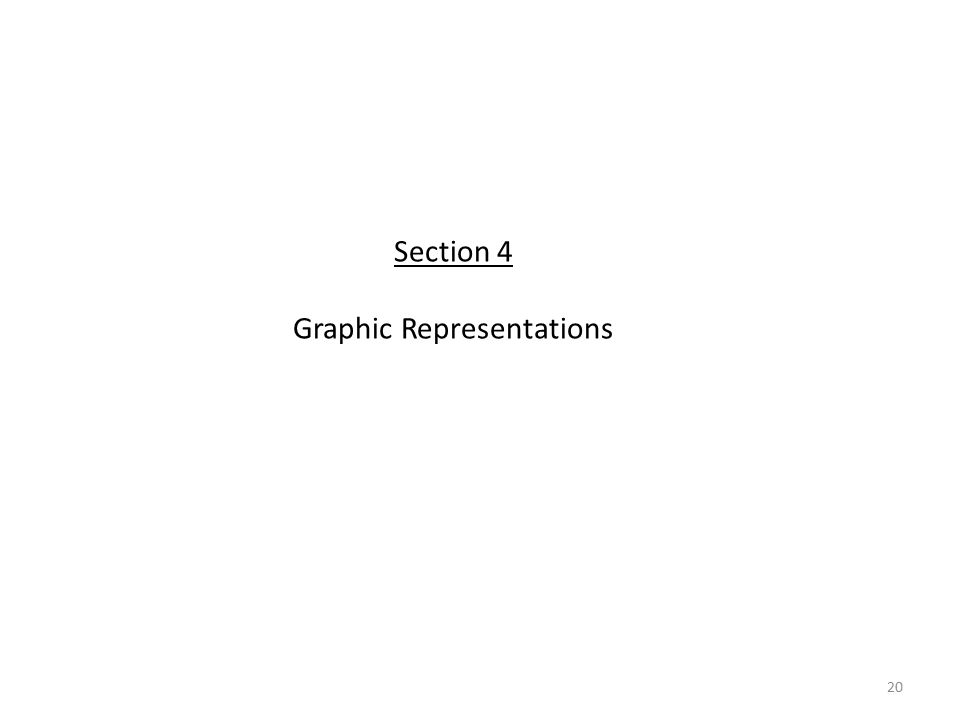 20 Section 4 Graphic Representations