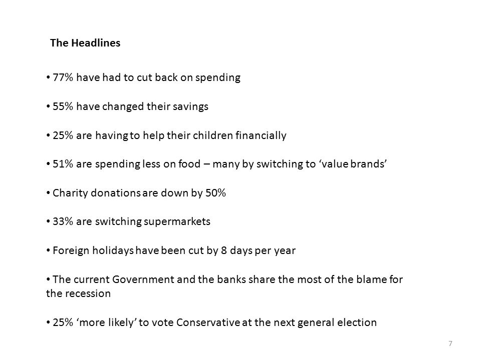 7 77% have had to cut back on spending 55% have changed their savings 25% are having to help their children financially 51% are spending less on food