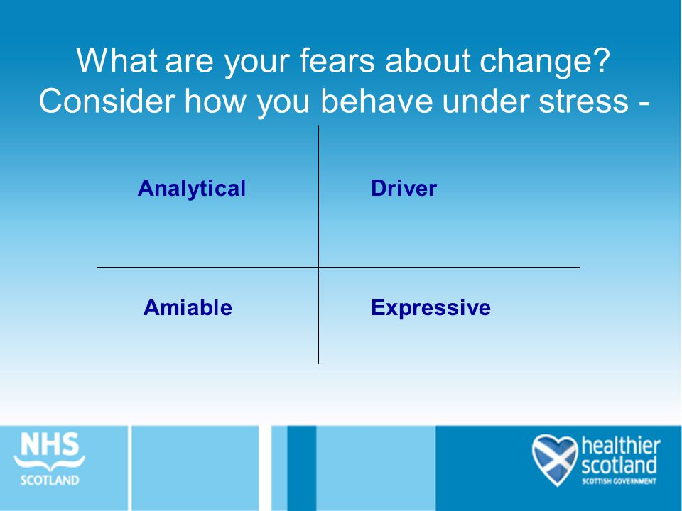 What are your fears about change.