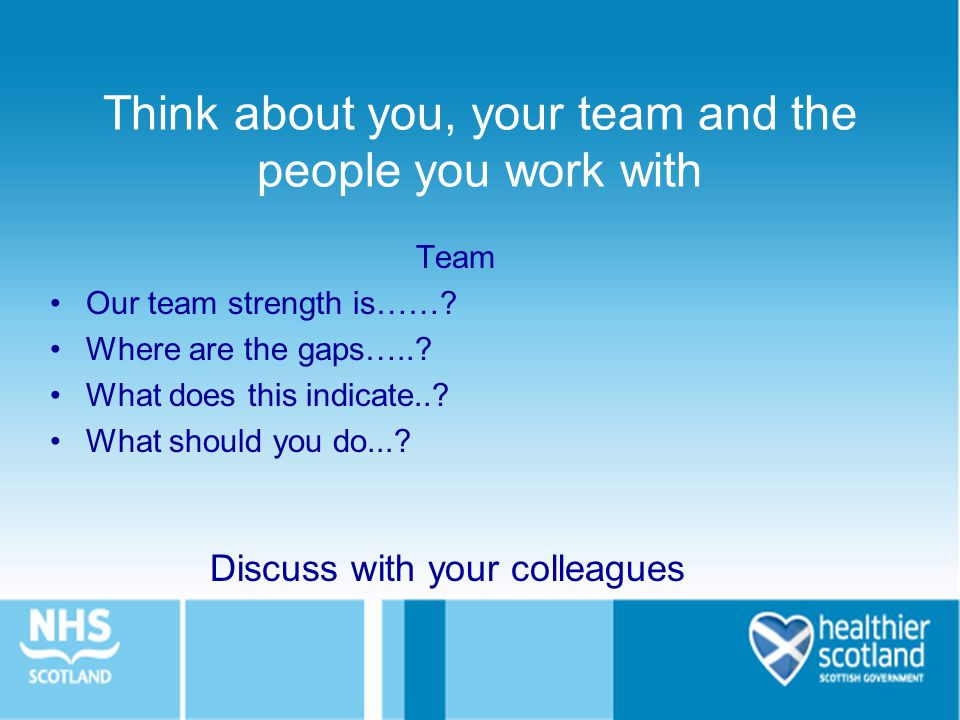 Think about you, your team and the people you work with Team Our team strength is…….