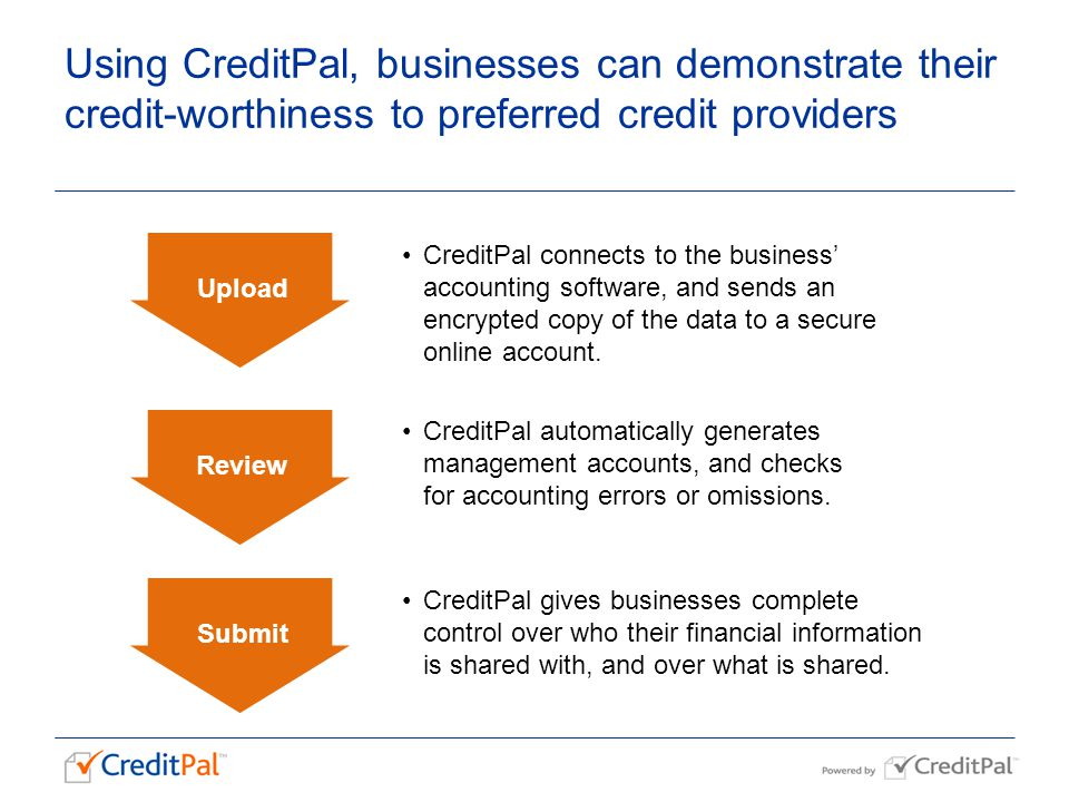 Using CreditPal, businesses can demonstrate their credit-worthiness to preferred credit providers CreditPal connects to the business' accounting software, and sends an encrypted copy of the data to a secure online account.