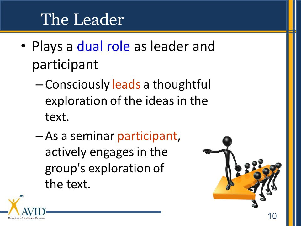 10 The Leader Plays a dual role as leader and participant – Consciously leads a thoughtful exploration of the ideas in the text.