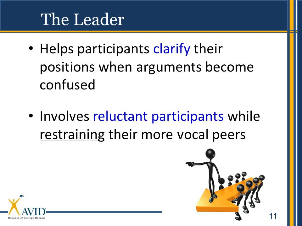 11 The Leader Helps participants clarify their positions when arguments become confused Involves reluctant participants while restraining their more vocal peers