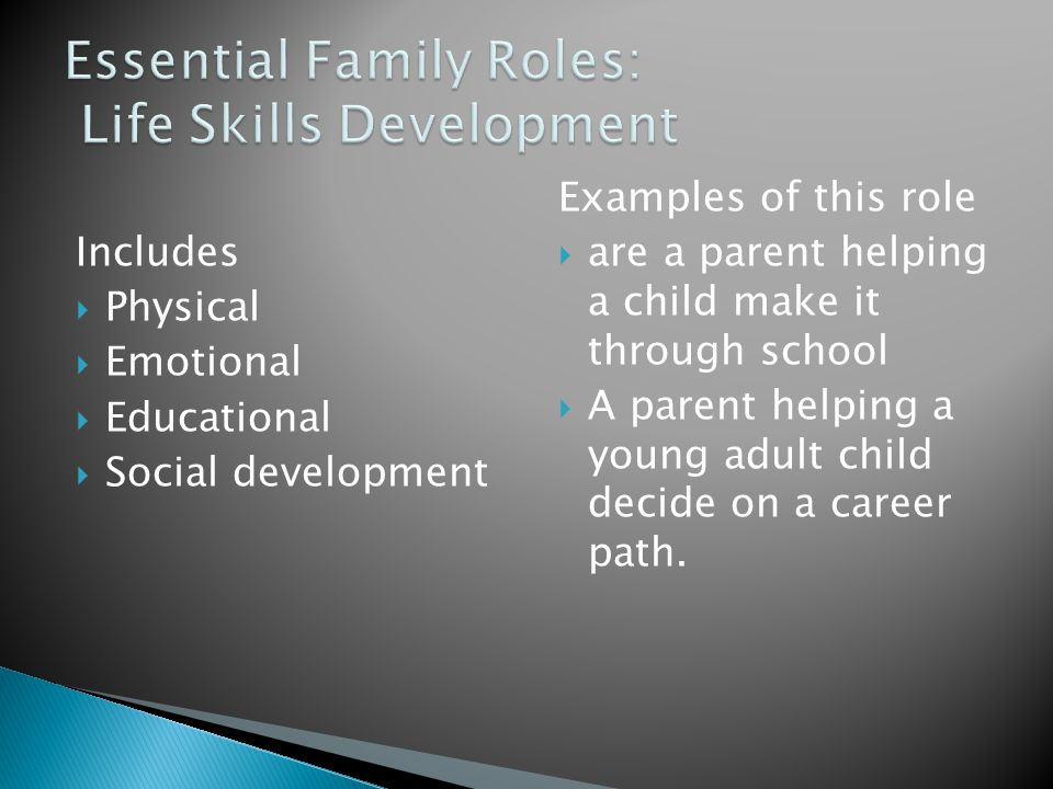 Includes  Physical  Emotional  Educational  Social development Examples of this role  are a parent helping a child make it through school  A parent helping a young adult child decide on a career path.