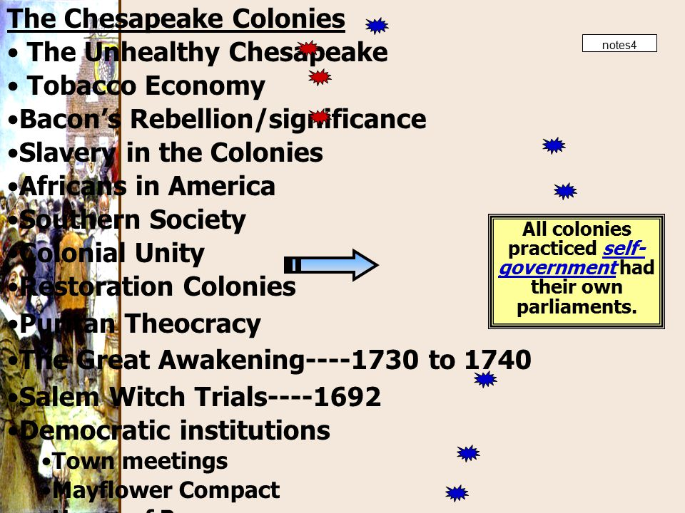 The Chesapeake Colonies The Unhealthy Chesapeake Tobacco Economy Bacon's Rebellion/significance Slavery in the Colonies Africans in America Southern S