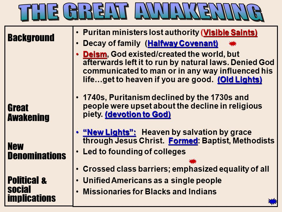 Background Great Awakening New Denominations Political & social implications Visible Saints)Puritan ministers lost authority (Visible Saints) Halfway