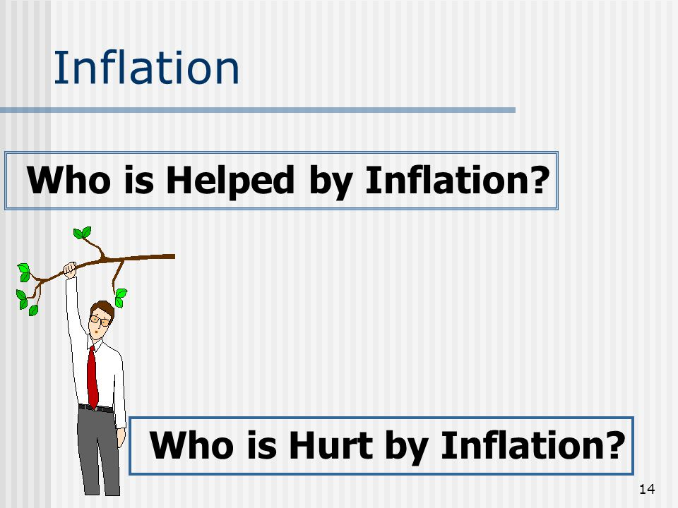 13 Inflation What can cause an increase in prices? Change in interest rates Surging economy
