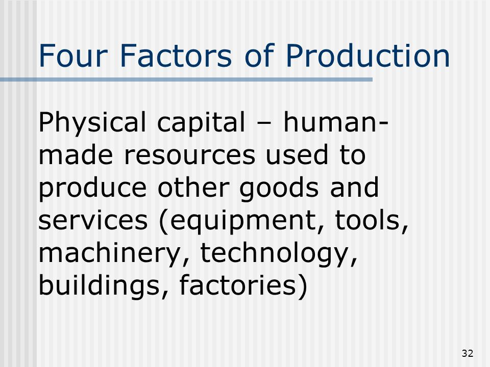 31 Capital Physical capital Human capital Liquid capital Four Factors of Production