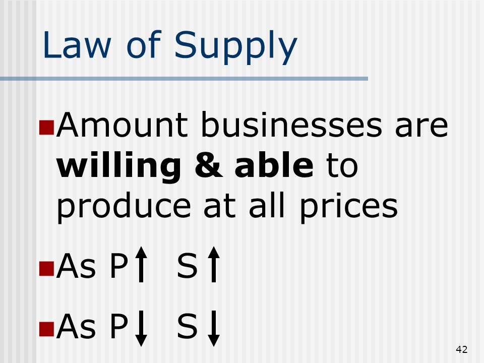 41 Quantity Supplied Supply - The number of products a business is WILLING & ABLE to sell at a specific price