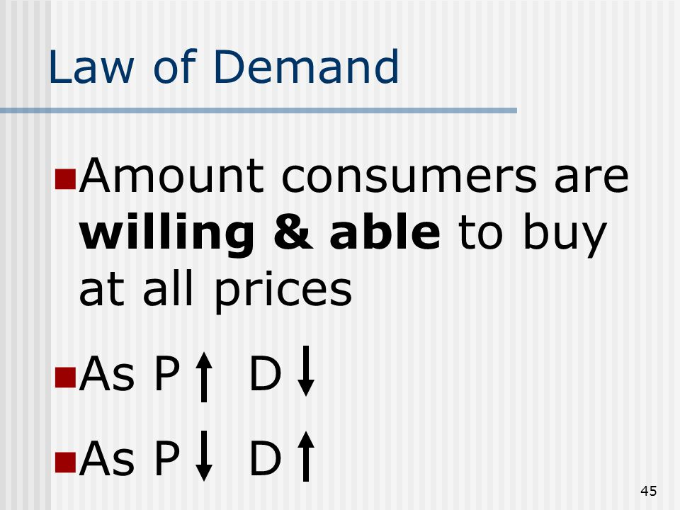 44 Quantity Demanded Demand - The number of products a consumer is WILLING & ABLE to buy at a specific price