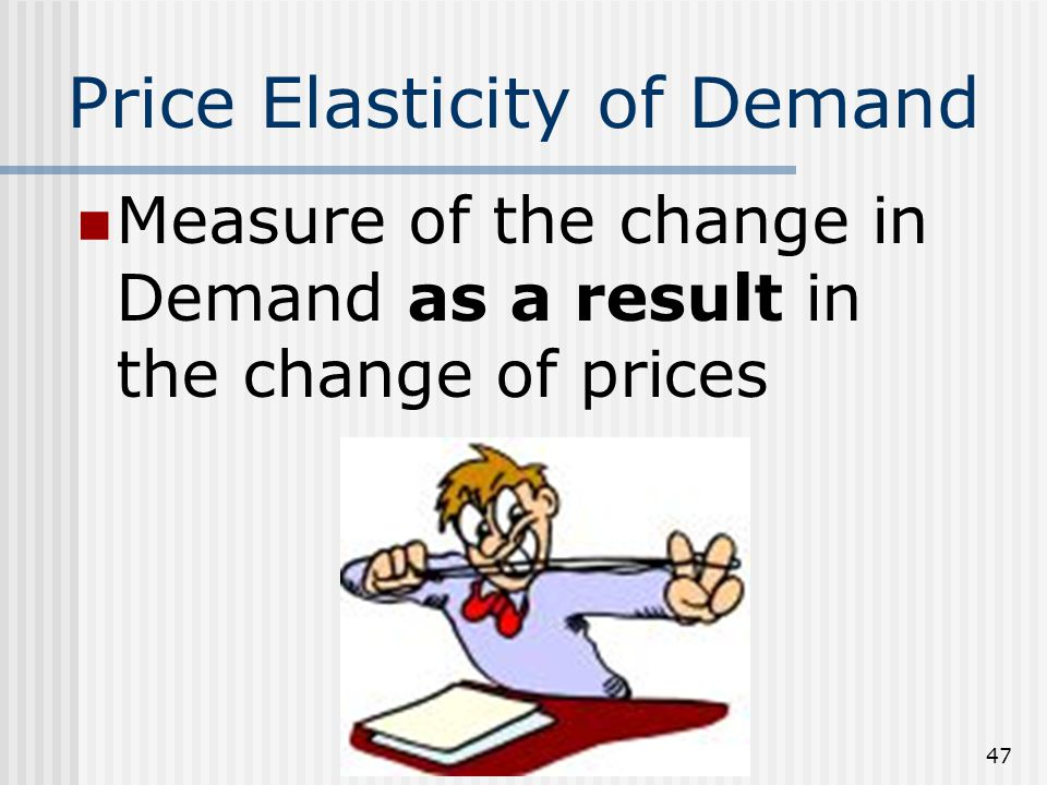 46 What changes Demand.