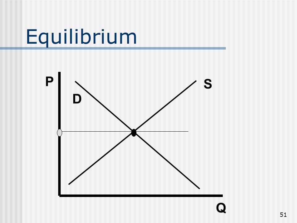 50 Supply and Demand Equilibrium--the number demanded of a product equals the number of sold of a product.