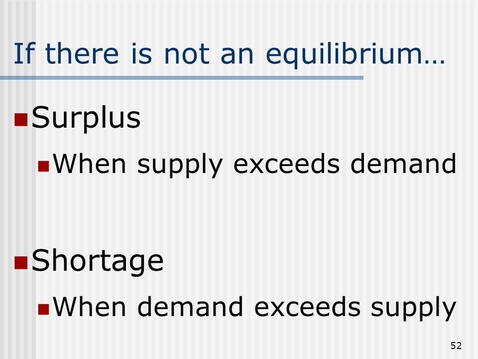 51 Equilibrium P Q D S