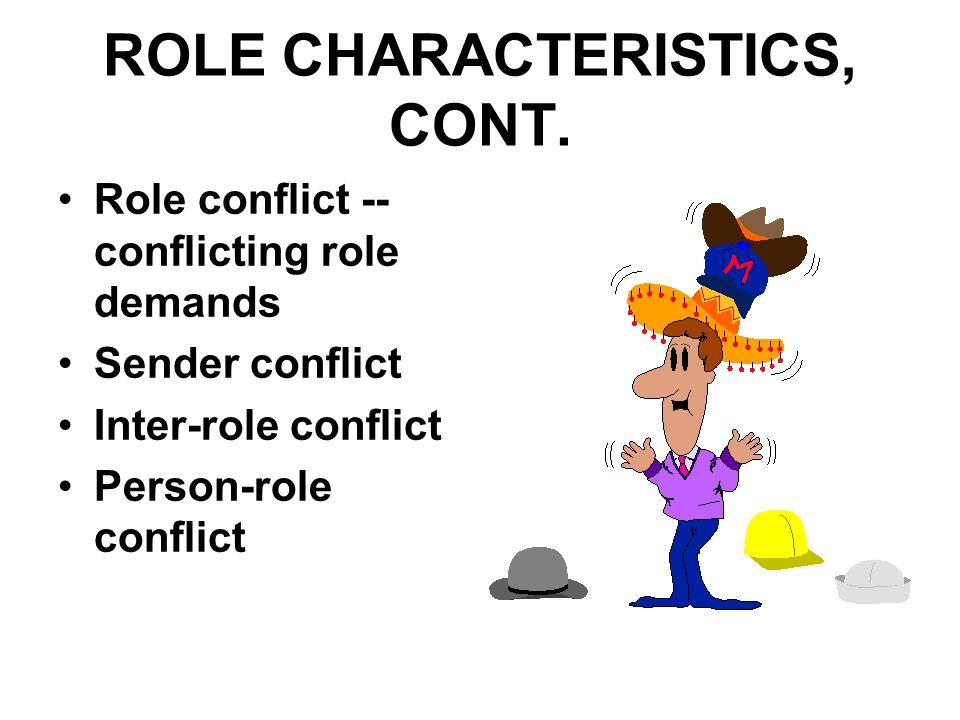 ROLE CHARACTERISTICS, CONT. Role conflict -- conflicting role demands Sender conflict Inter-role conflict Person-role conflict