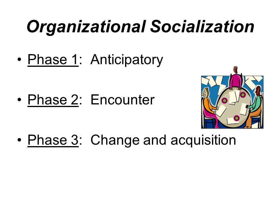 Organizational Socialization Phase 1: Anticipatory Phase 2: Encounter Phase 3: Change and acquisition