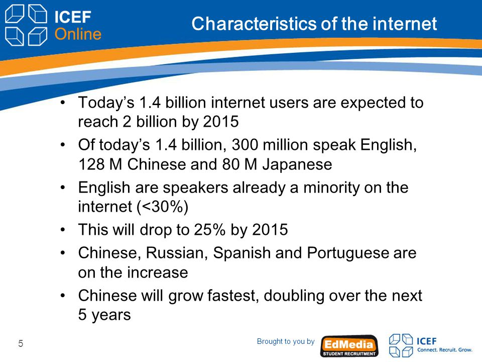 Brought to you by 5 Characteristics of the internet Today's 1.4 billion internet users are expected to reach 2 billion by 2015 Of today's 1.4 billion, 300 million speak English, 128 M Chinese and 80 M Japanese English are speakers already a minority on the internet (<30%) This will drop to 25% by 2015 Chinese, Russian, Spanish and Portuguese are on the increase Chinese will grow fastest, doubling over the next 5 years