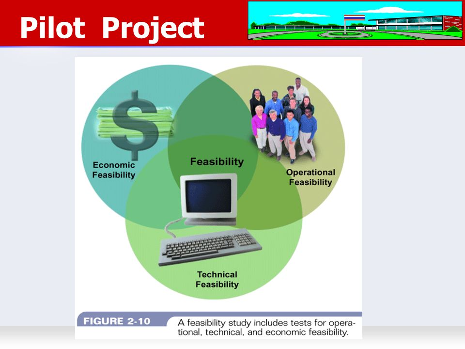 5/1/2015choomsak2 Pilot Project