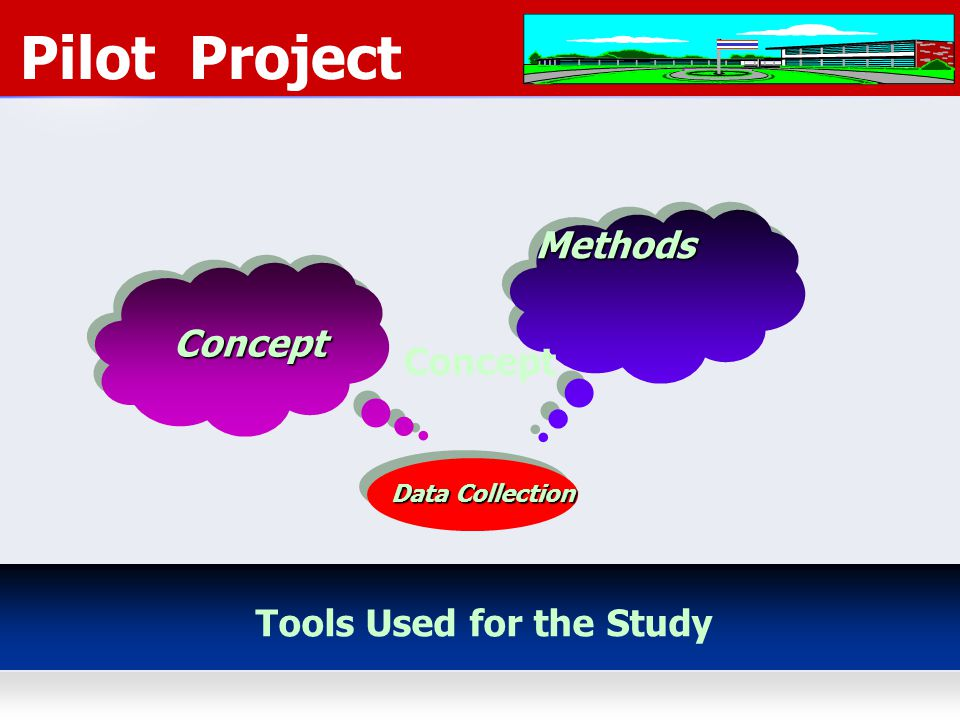 5/1/2015choomsak21 Pilot ProjectConcept Methods Data Collection Concept Tools Used for the Study
