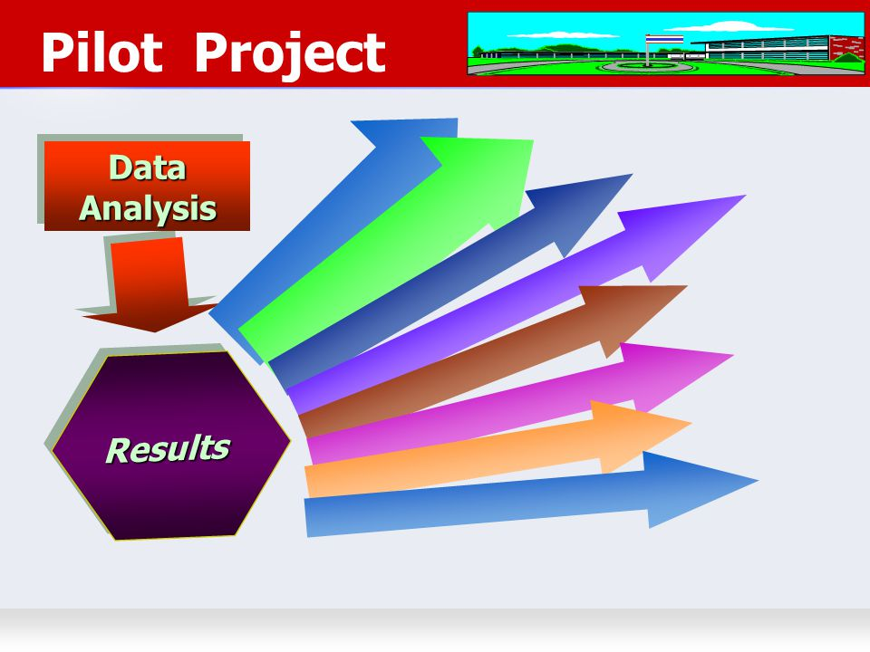 5/1/2015choomsak23 Pilot Project Results Results Data Analysis
