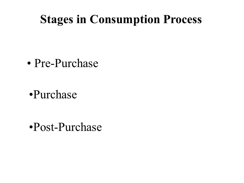 Stages in Consumption Process Pre-Purchase Purchase Post-Purchase