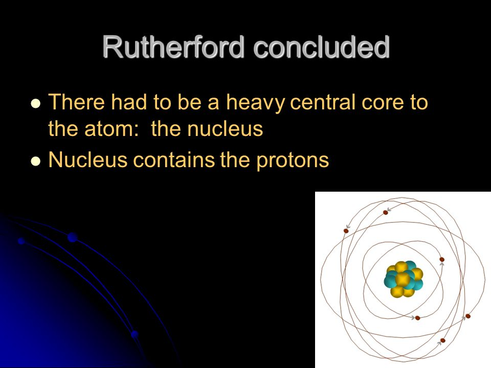 Rutherford concluded There had to be a heavy central core to the atom: the nucleus Nucleus contains the protons