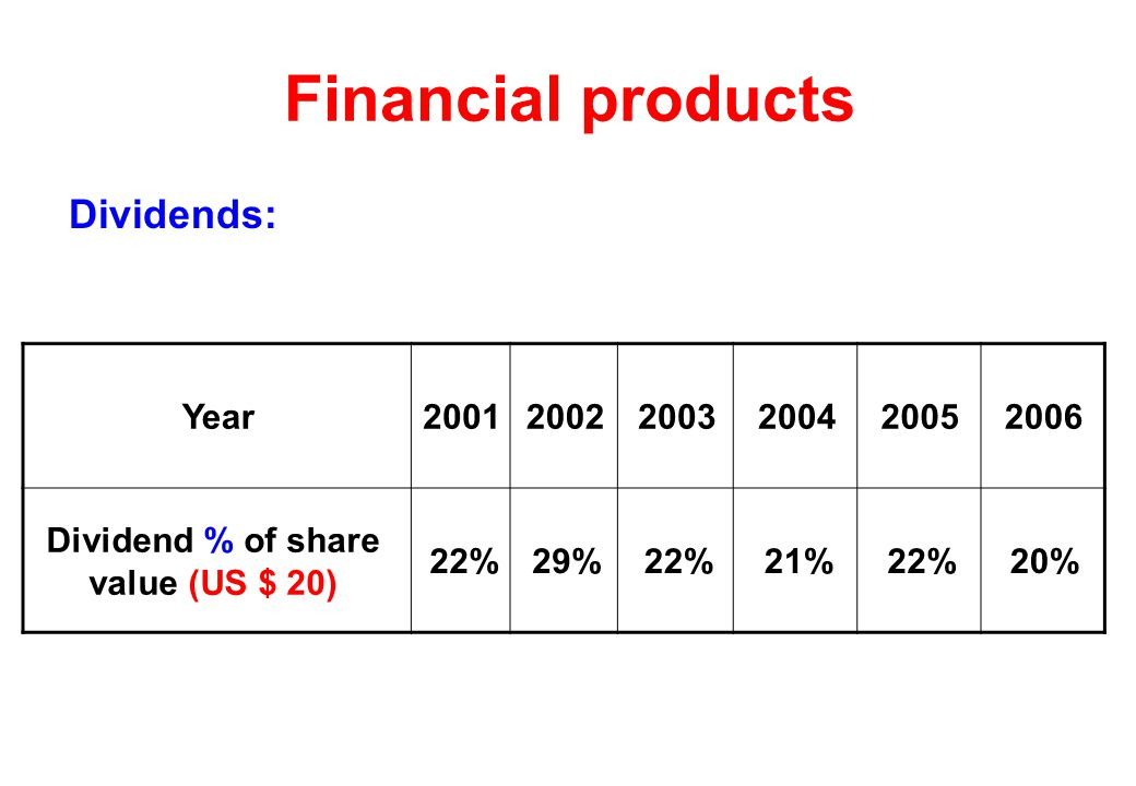 Financial products Dividends: Year200120022003200420052006 Dividend % of share value (US $ 20) 22%29%22%21%22%20%