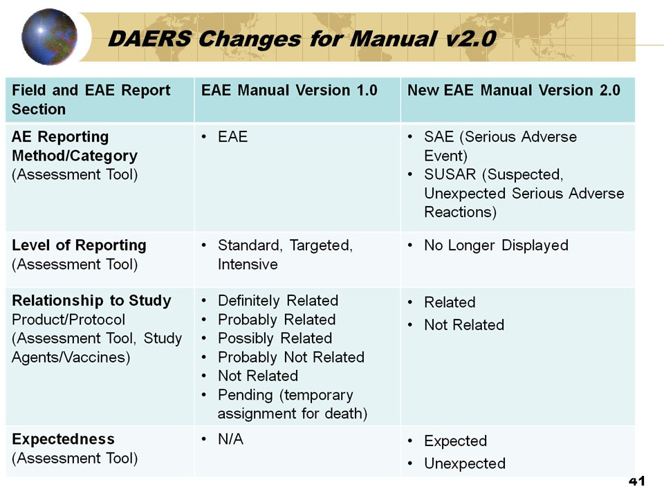 DAERS Changes for Manual v2.0 41