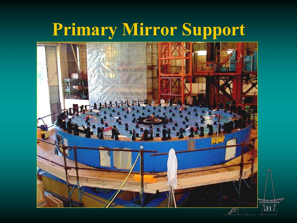 31 Primary Mirror Support