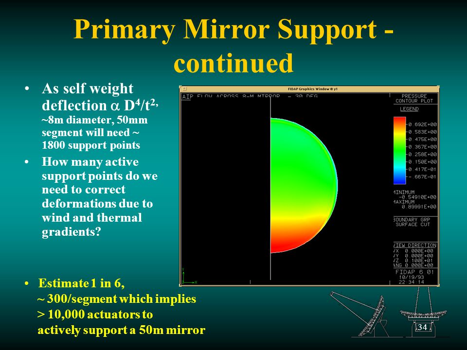 34 Primary Mirror Support - continued As self weight deflection  D 4 /t 2, ~8m diameter, 50mm segment will need ~ 1800 support points How many active support points do we need to correct deformations due to wind and thermal gradients.