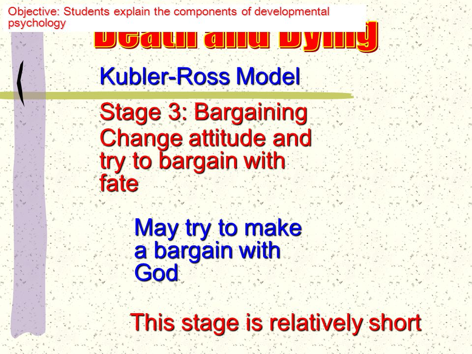 Kubler-Ross Model Stage 2: Anger Why me Likely to alienate themselves from others—no one can relieve their anger.