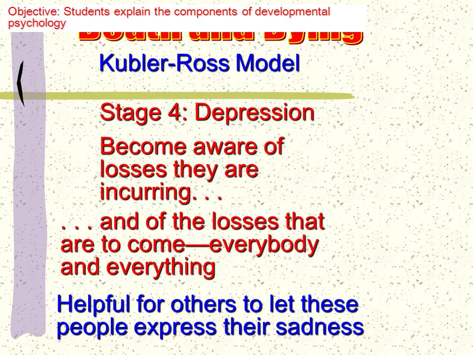 Kubler-Ross Model Stage 3: Bargaining Change attitude and try to bargain with fate May try to make a bargain with God This stage is relatively short Objective: Students explain the components of developmental psychology