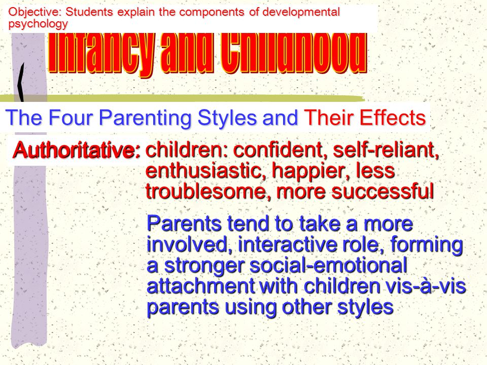 The Four Parenting Styles Authoritarian, Authoritative, Permissive, Uninvolved Authoritarian, Authoritative, Permissive, Uninvolved Authoritarian, Authoritative, Permissive, Uninvolved Authoritarian, Authoritative, Permissive, Uninvolved Objective: Students explain the components of developmental psychology