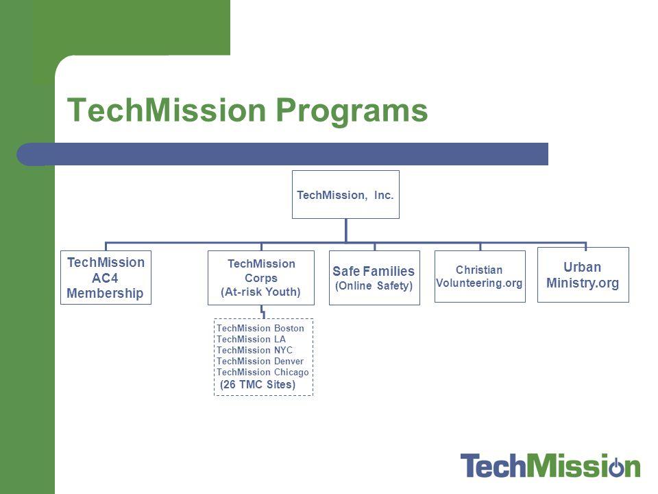 TechMission Programs TechMission, Inc.