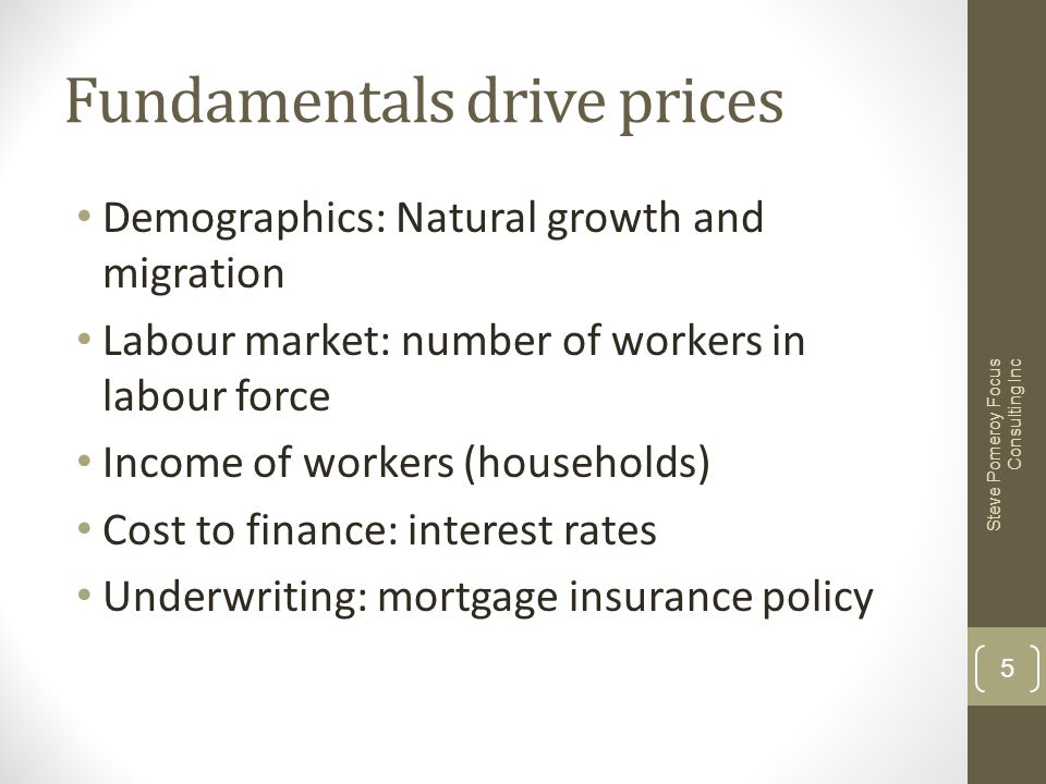 Fundamentals drive prices Demographics: Natural growth and migration Labour market: number of workers in labour force Income of workers (households) C