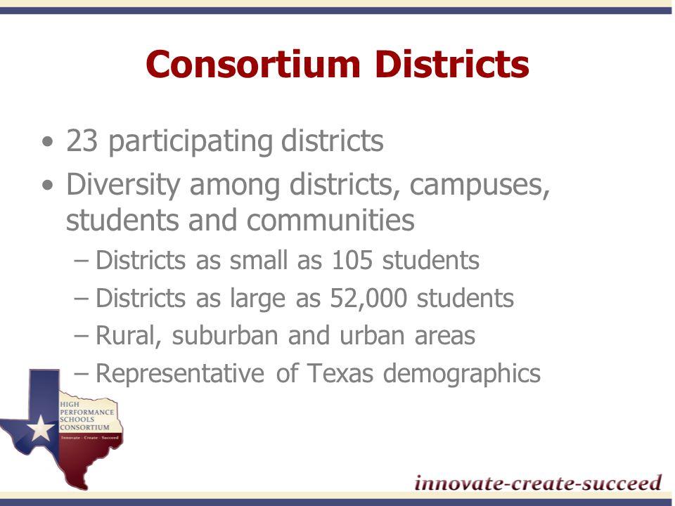 Consortium Districts School DistrictCountyEnrollment Anderson-Shiro CISDGrimes725 Clear Creek ISDGalveston39,209 College Station ISDBrazos10,805 Coppell ISDDallas10,676 Duncanville ISDDallas13,079 Eanes ISDTravis7,803 Glen Rose ISDSomerville1,627 Guthrie Common ISDKing105 Harlingen CISDCameron18,605 Highland Park ISDDallas6,804 Irving ISD (selected schools) Dallas34,770 Klein ISDHarris46,002