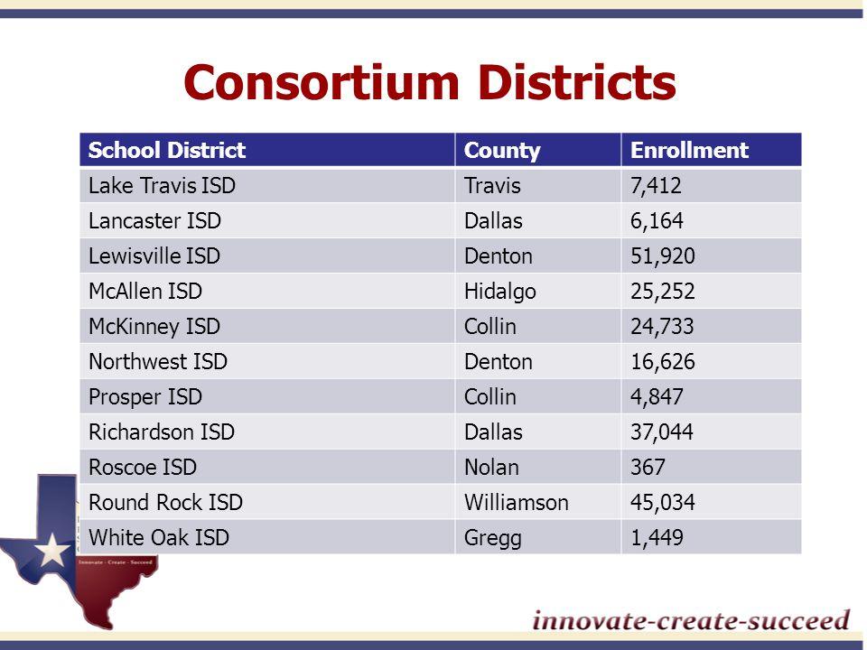 Consortium Districts School DistrictCountyEnrollment Lake Travis ISDTravis7,412 Lancaster ISDDallas6,164 Lewisville ISDDenton51,920 McAllen ISDHidalgo