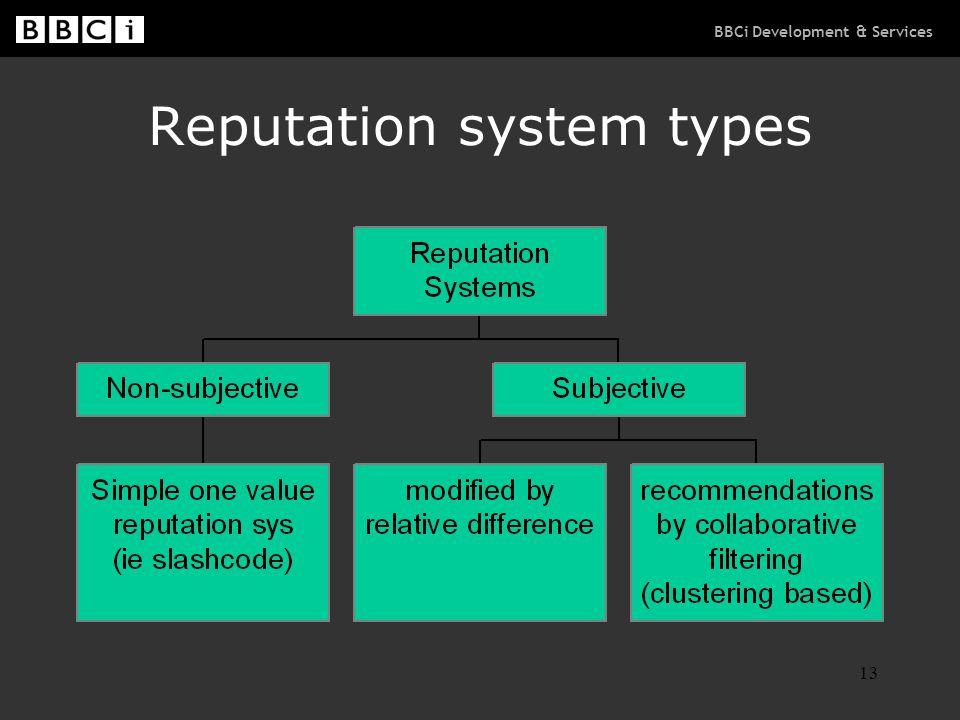 BBCi Development & Services 13 Reputation system types