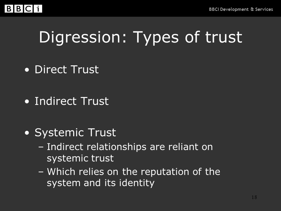 BBCi Development & Services 18 Digression: Types of trust Direct Trust Indirect Trust Systemic Trust –Indirect relationships are reliant on systemic trust –Which relies on the reputation of the system and its identity