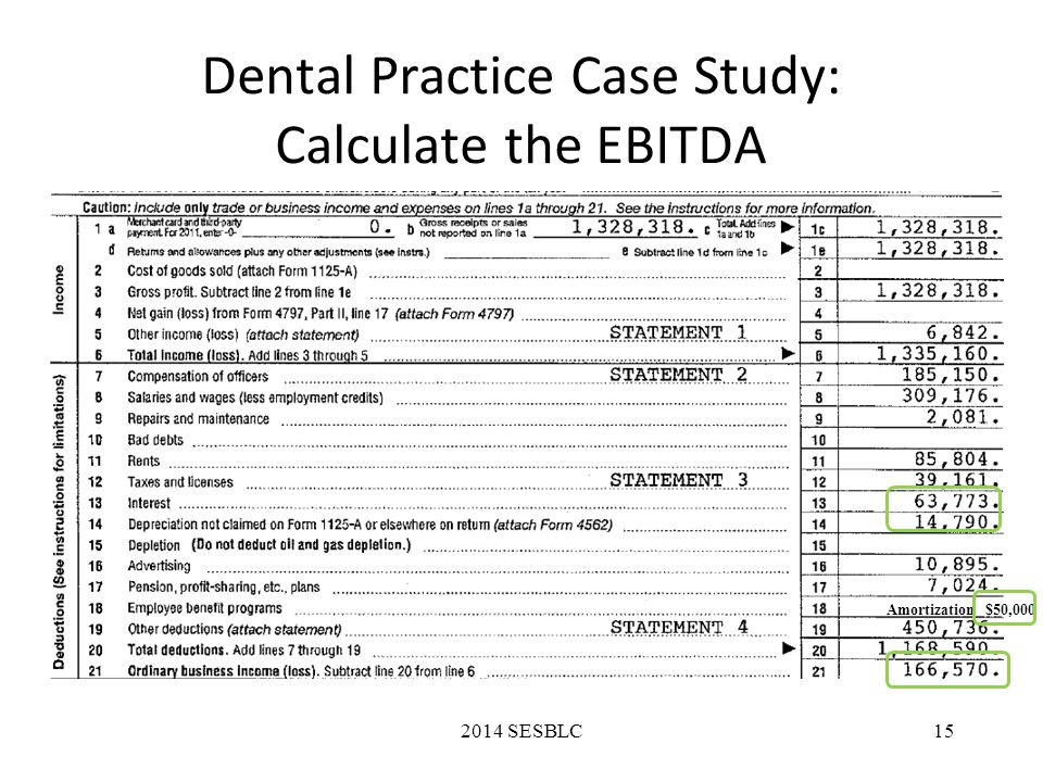 Dental Practice Case Study: Calculate the EBITDA 2014 SESBLC15 Amortization $50,000