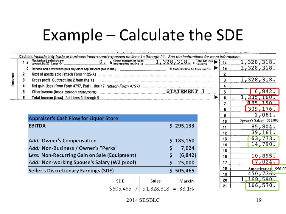 2014 SESBLC19 Amortization $50,000 Spouse's Salary - $25,000 Example – Calculate the SDE