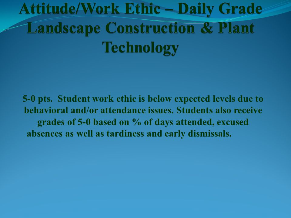 5-0 pts. Student work ethic is below expected levels due to behavioral and/or attendance issues.