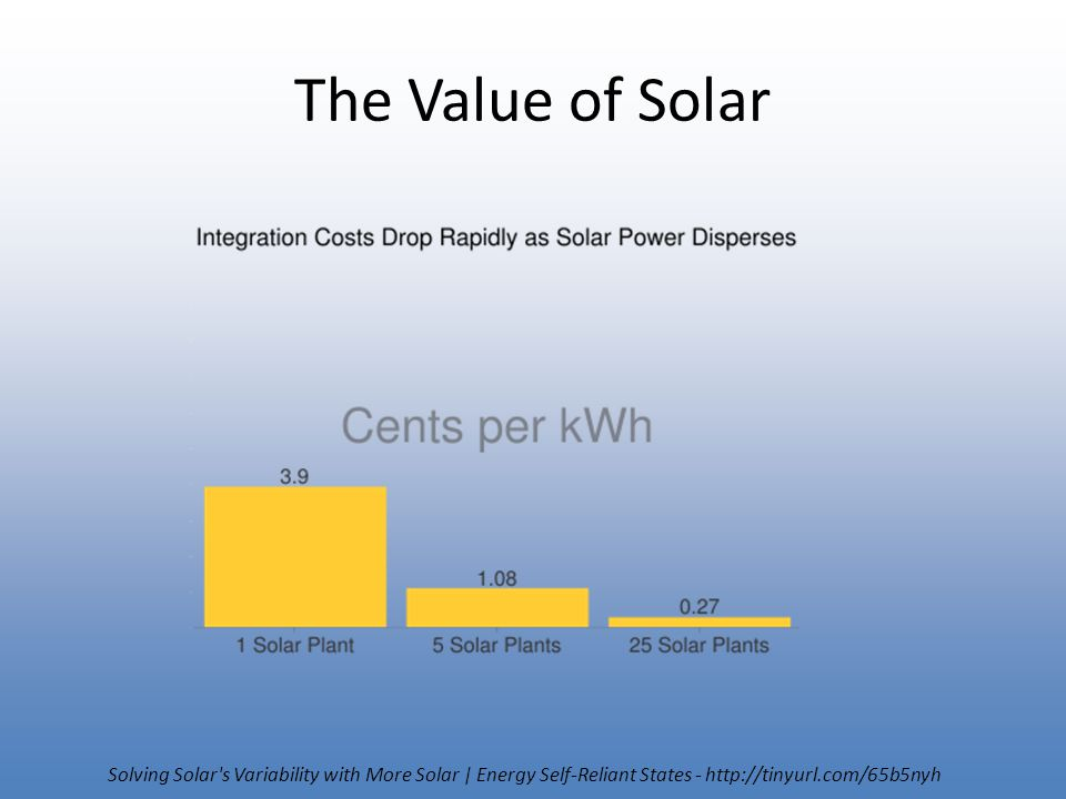 The Value of Solar Solving Solar s Variability with More Solar | Energy Self-Reliant States - http://tinyurl.com/65b5nyh