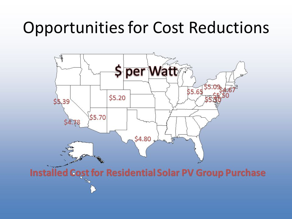 Opportunities for Cost Reductions $5.65 $4.80 $5.70 $5.09 $5.50 $4.78 $4.67 $5.20 $5.39 $5.50 Installed Cost for Residential Solar PV Group Purchase