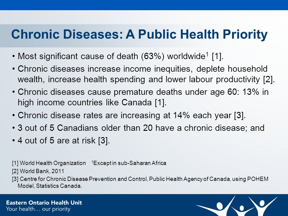 Chronic Diseases: A Public Health Priority Most significant cause of death (63%) worldwide 1 [1].