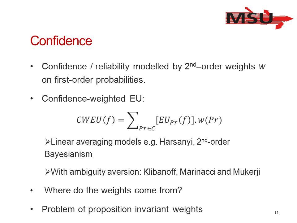 Confidence 11